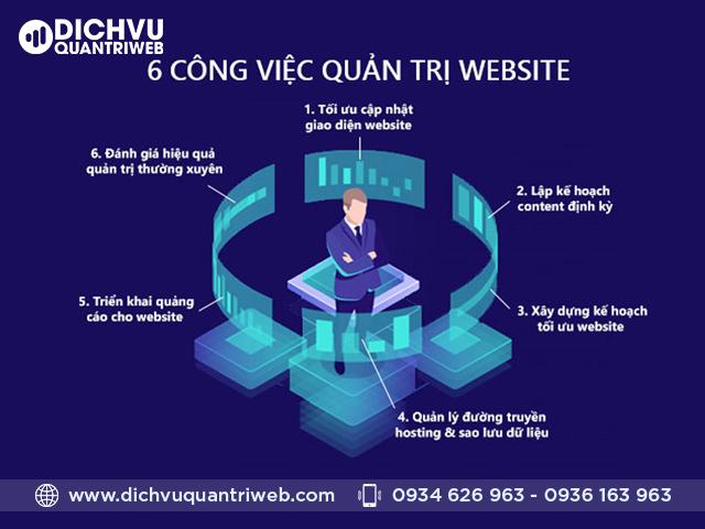 dichvuquantriweb-quan-tri-website-la-gi-huong-dan-quan-tri-website-hieu-qua-3jpg