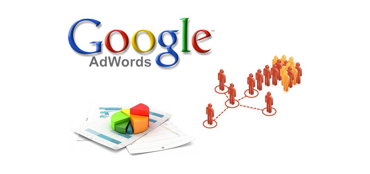 dichvuquantriweb-quang-cao-google-adwords-su-dau-tu-hieu-qua