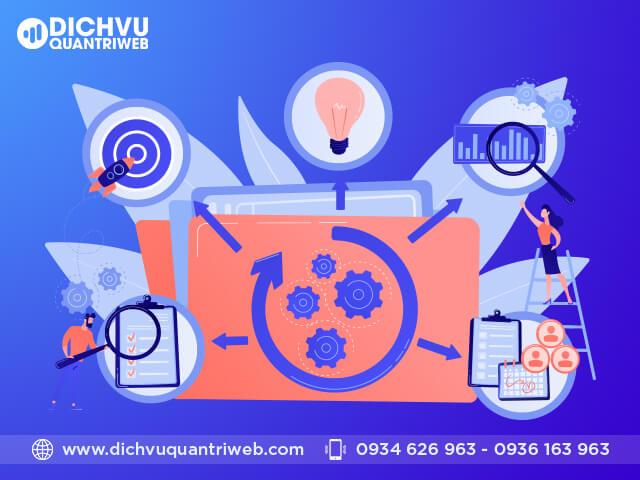 Đánh giá hiệu quả quản trị web